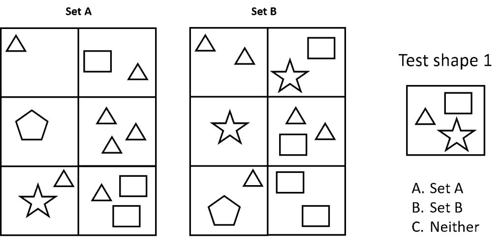 Abstract Reasoning Revision Tips